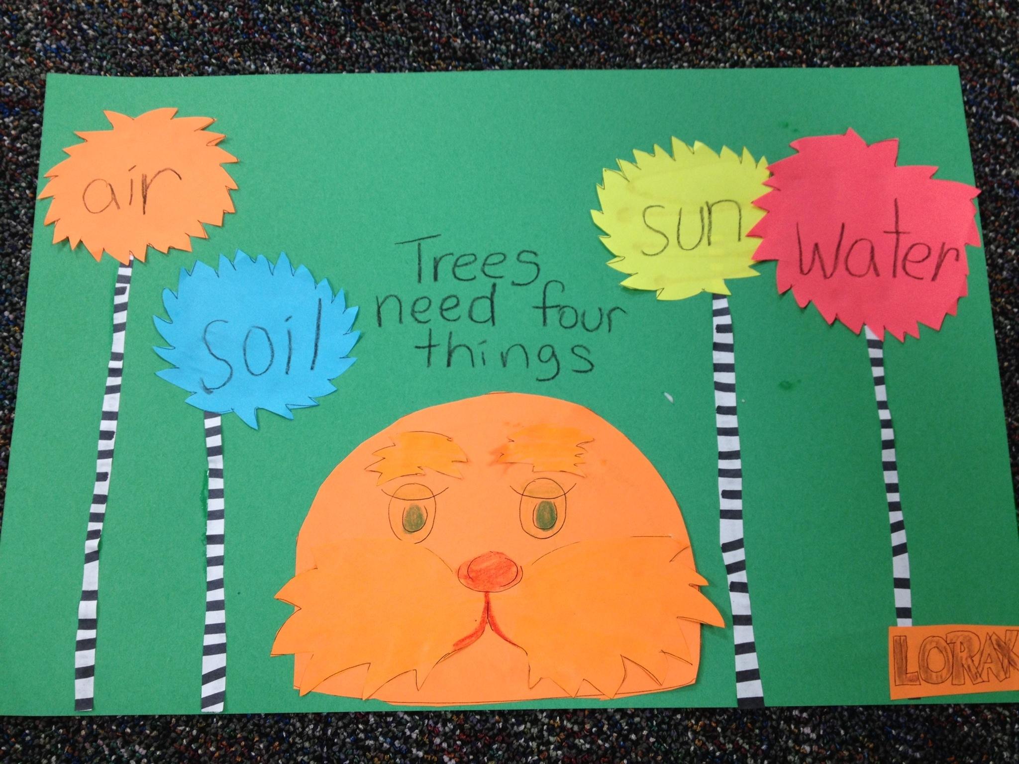 Dr seuss crafts green bean kindergarten for Dr seuss crafts for preschool